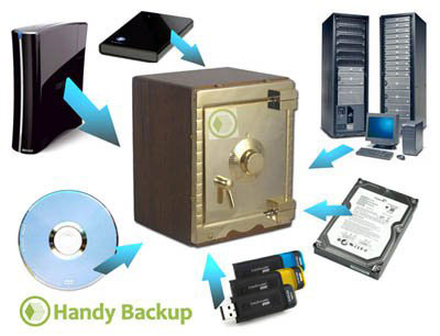 Handy-Backup-Server